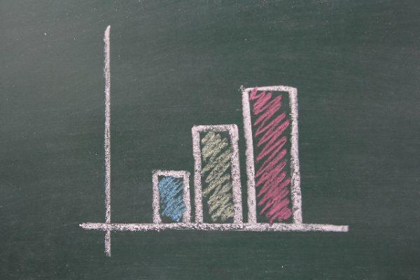増加するグラフ